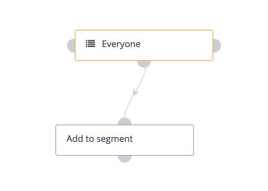 Segments - Campaign Action